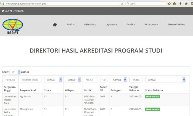 cara cek akreditasi program study
