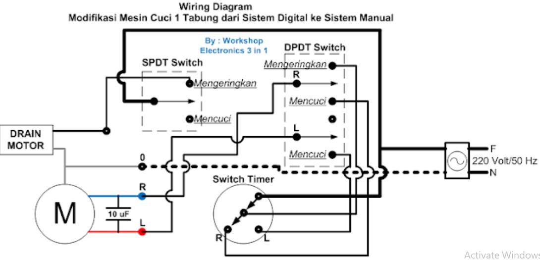 Cara merubah mesin cuci otomatis jadi manual modal gak sampe skema mesin cuci otomatis dirubah manual ccuart Gallery