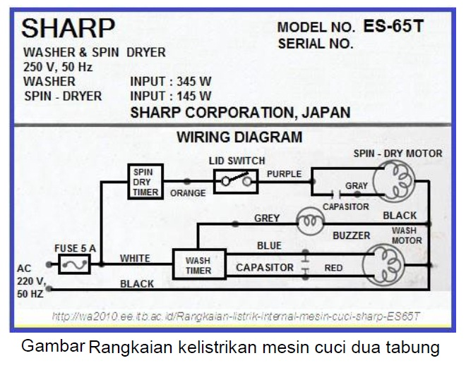 Diagram mesin cuci